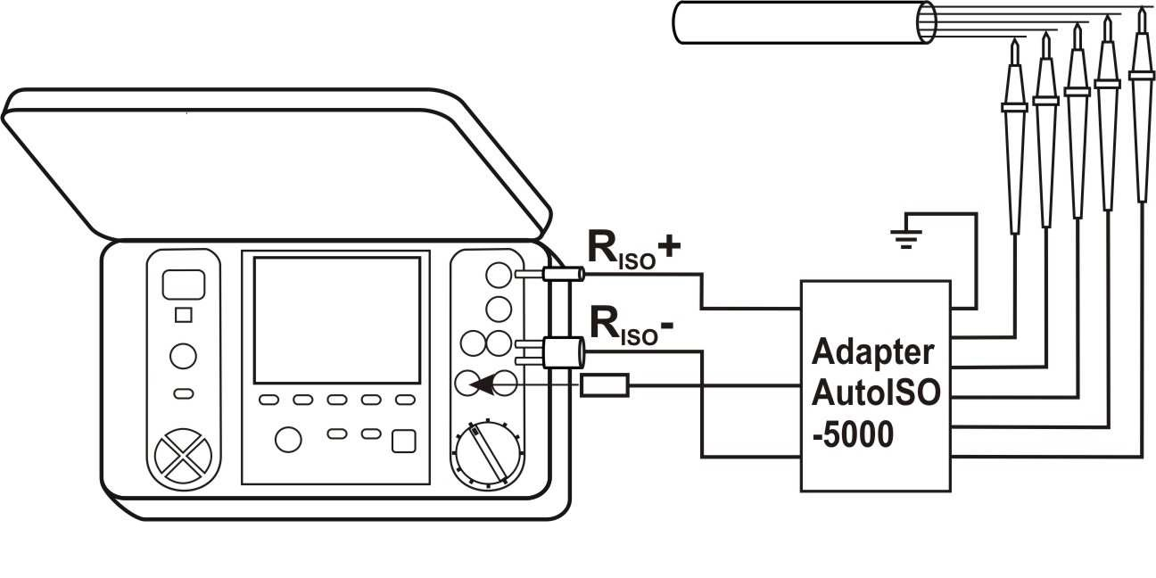 AUTOISO 5000 adapter connections